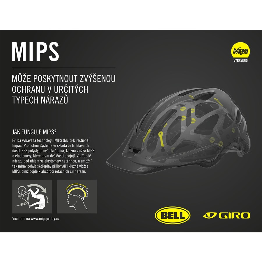 GIRO Chronicle MIPS-mat vermilion